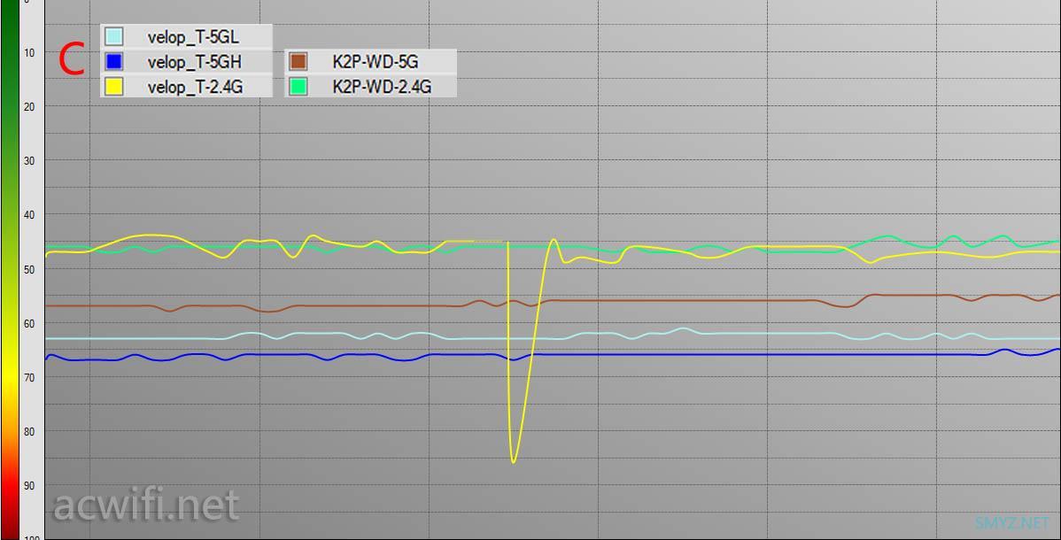 领势LINKSYS Velop AC6600M评测(三频版3只套装)