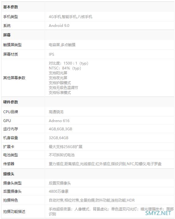 红米Note8和红米Note8pro区别对比实用评测
