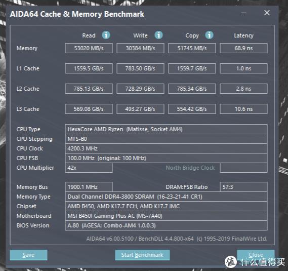 小加评测 篇十:性价比神器?镁光EDIE颗粒 超频实测(Intel+Amd)