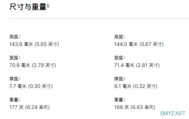 苹果iPhone11pro和iPhonexs/xs max区别对比实用评测