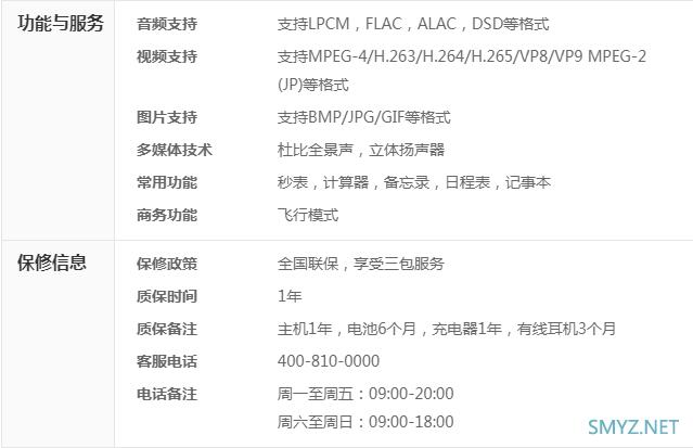 索尼Xperia 1 II手机使用深度对比实用评测