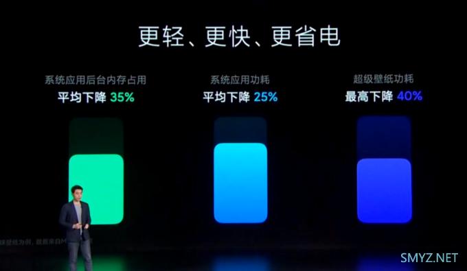 小米 11 Ultra 喜提 MIUI 12.5 开发版