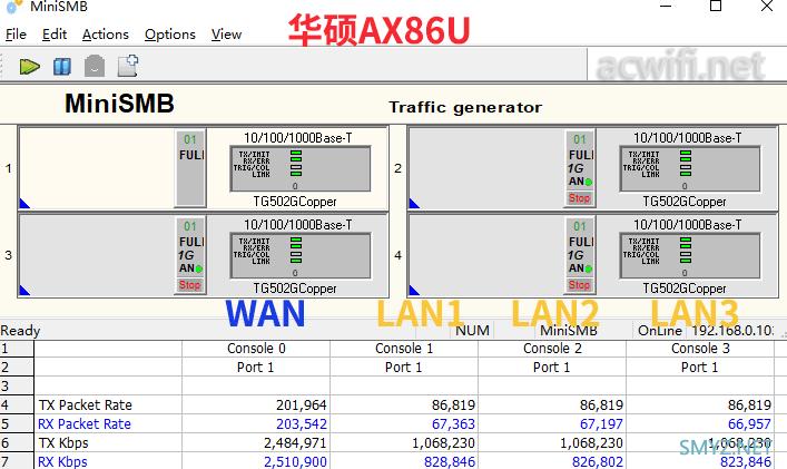 实测小米AX9000、华硕AX86U的2.5G口小包转发率,哪个强?