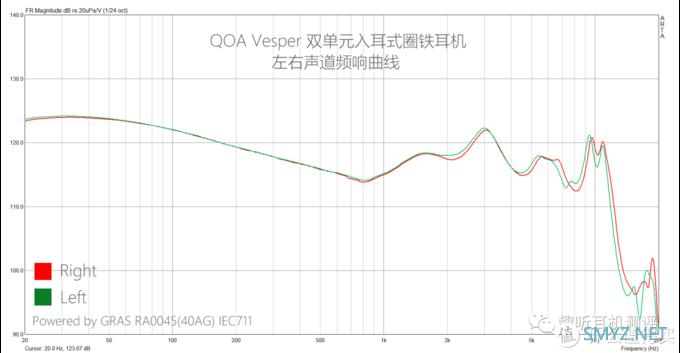 听感为王:QOA Vesper 双单元入耳式圈铁耳机体验测评报告