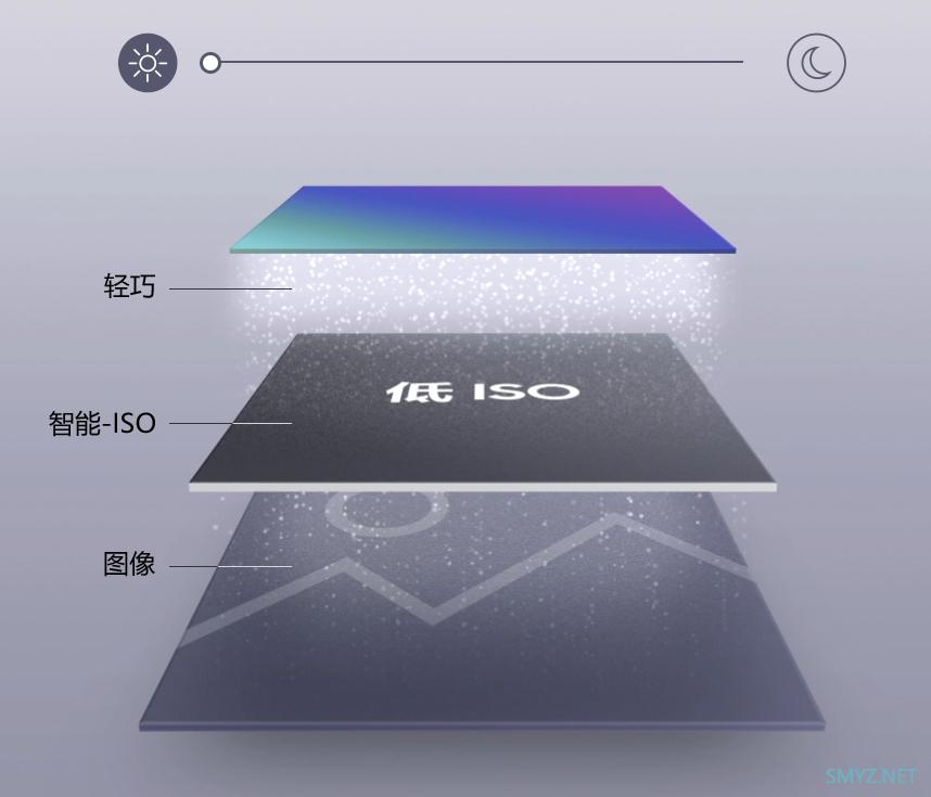 三星GW3 6400万像素CMOS和三星GW1 6400万像素哪个更好