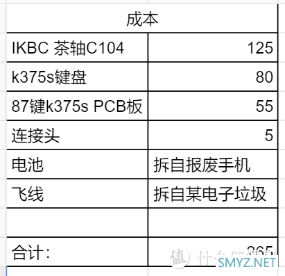 IKBC+茶轴+104+优联+热插拔=?
