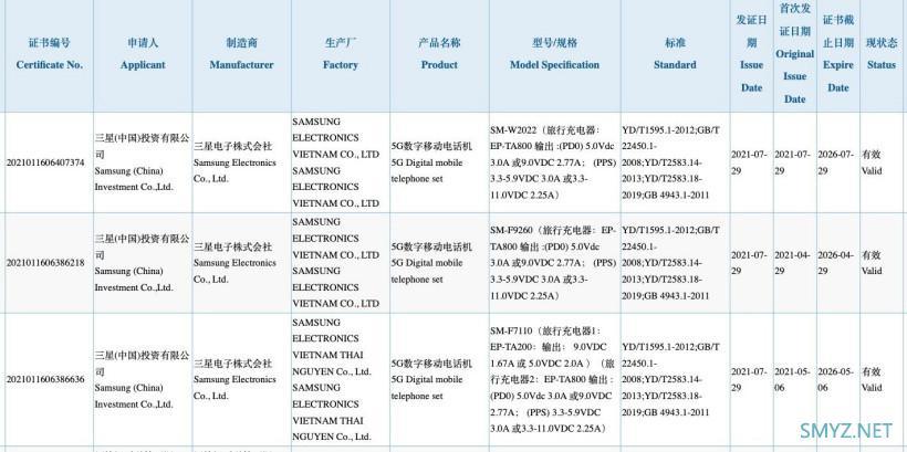三星Galaxy Z Flip3入网认证更新:最高支持25W快充